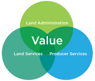 Forward-Land-Value-Graphic-400